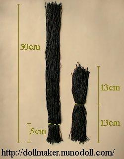 La longueur des cheveux